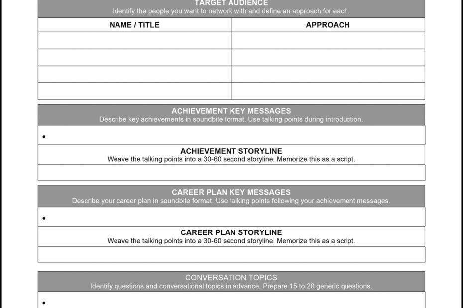 Career and Development Plan Worksheet